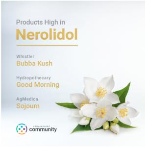 Nerolidol